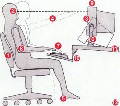 Ergopro Build An Ergonomic Workstation With Mice Sit